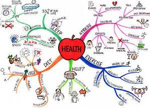 gezondheid3