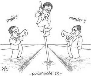 poldermodel