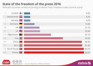 persvrijheid2